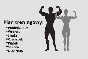 dieta plan treningowy Wrocław